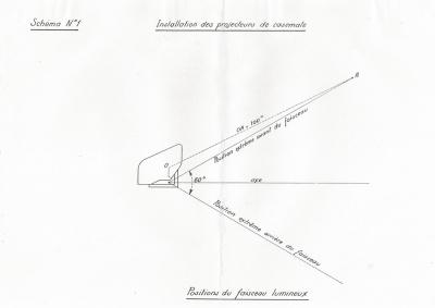 Schema-1-Projecteur