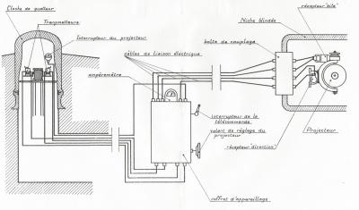 Schema-2-Projecteur